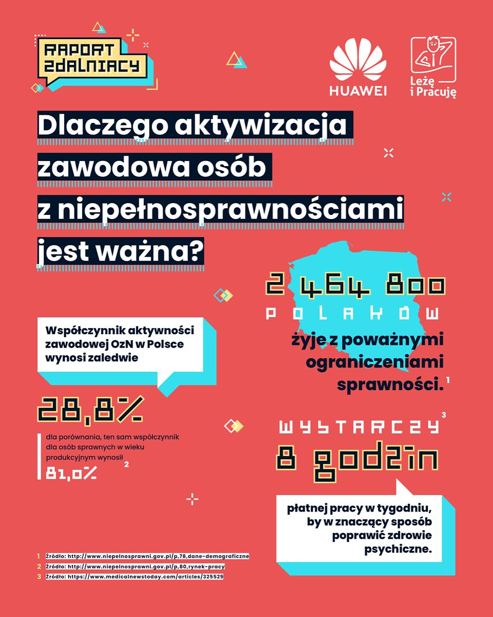 LiP_infografika_Huawei.png