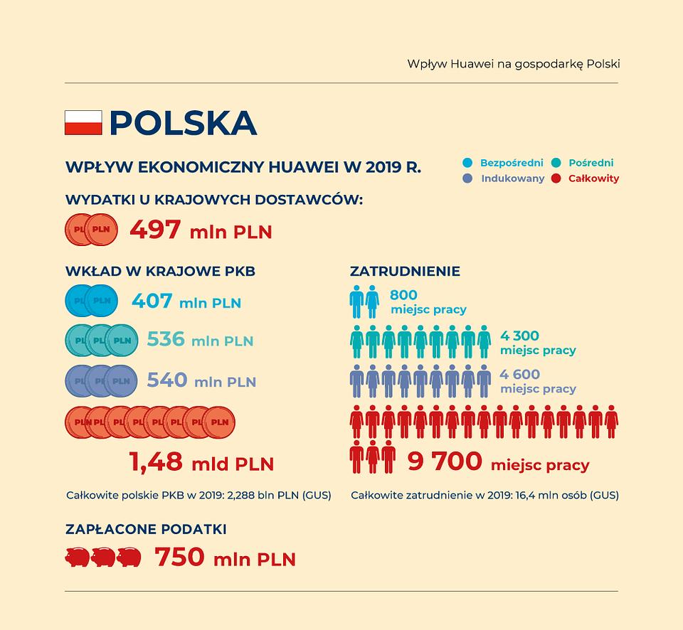 Huawei_Poland_2020-tłumacz.png