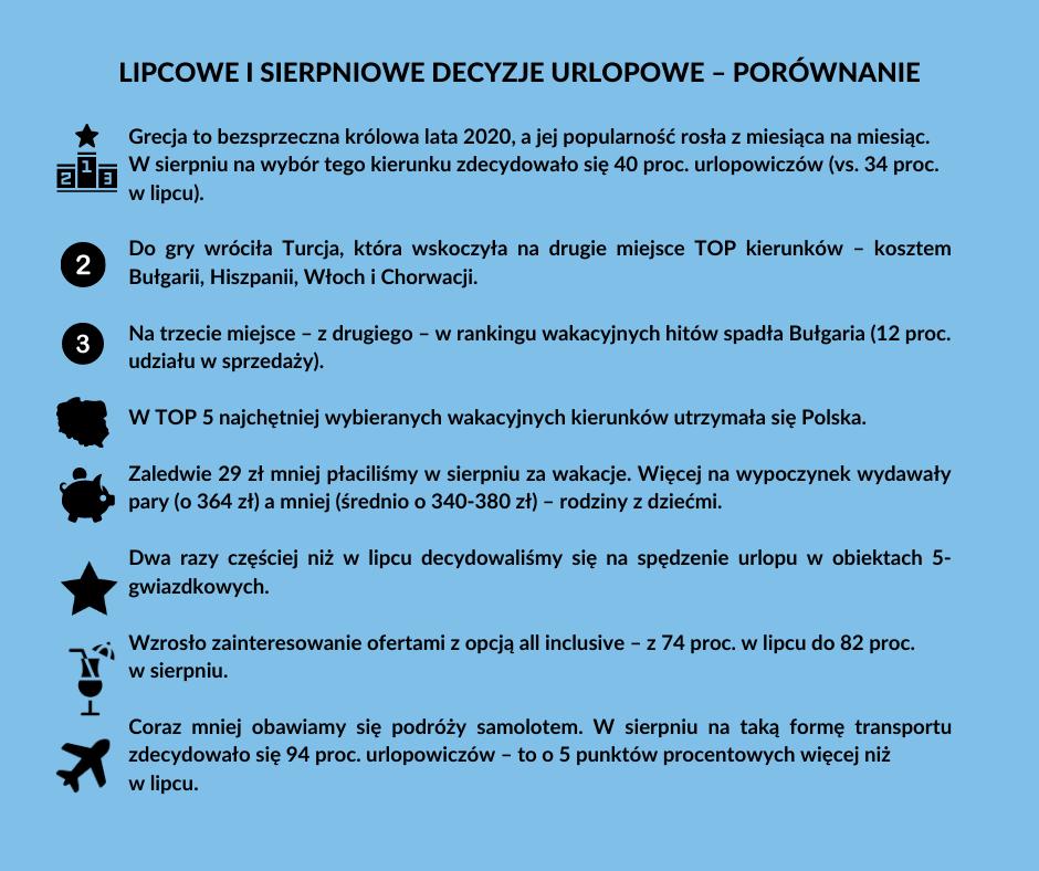Lipcowe i sierpniowe decyzje urlopowe - porównanie_Wakacje.pl.png
