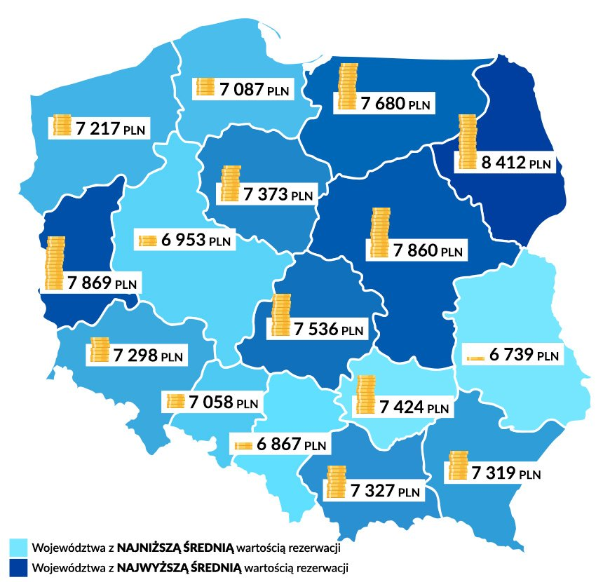 Średnia wartość rezerwacji w regionach Polski (Wakacje.pl)