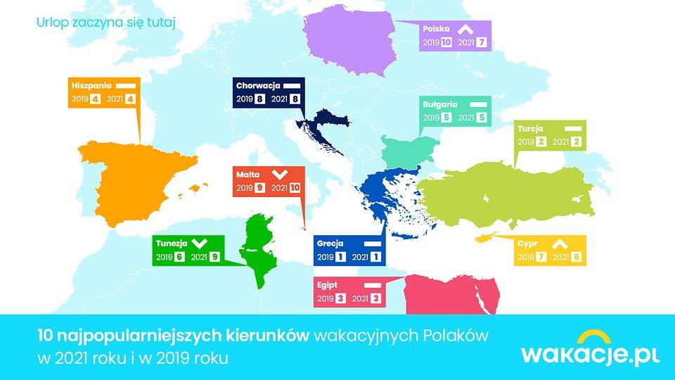 10_najpopularniejszych_kierunkow_wakacyjnych_Wakacjepl.jpg