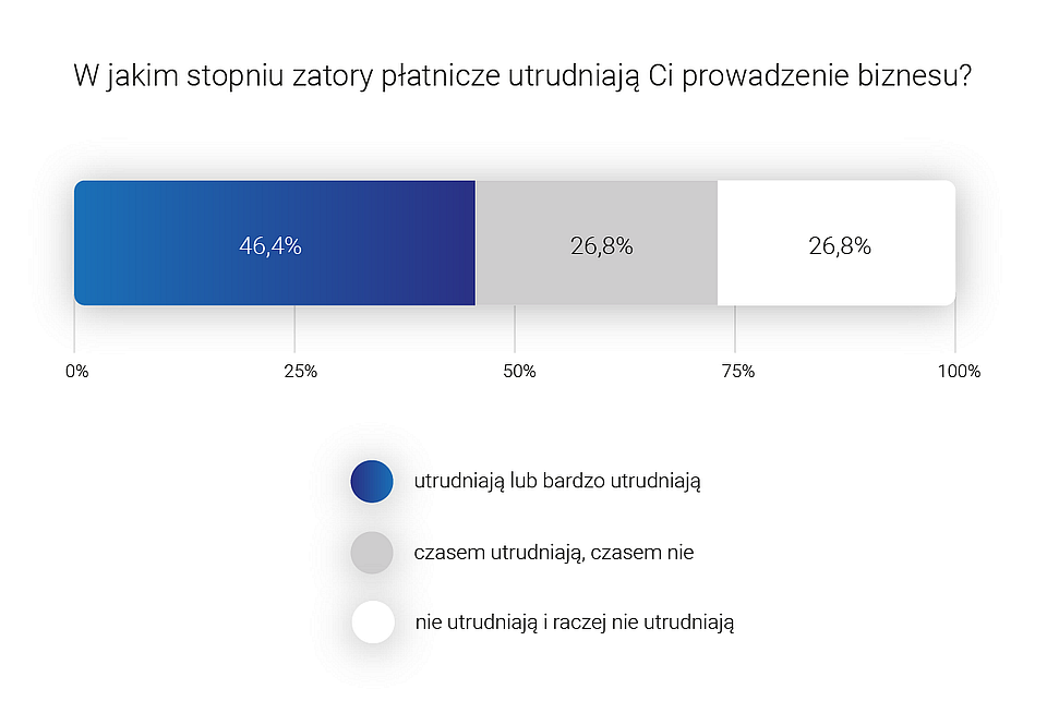 Opracowanie: SMEO.pl