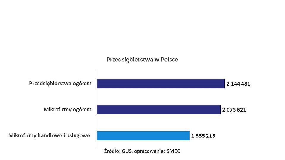 Opr.: Smeo.pl