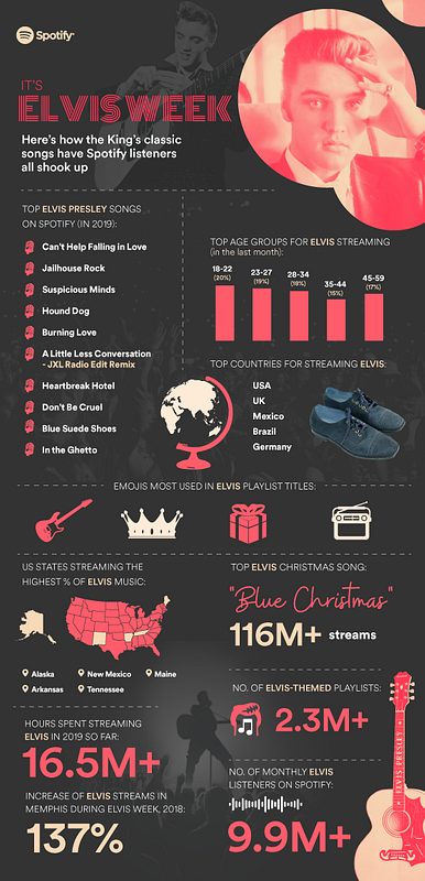 Elvis_infographic_FINAL_090819.png