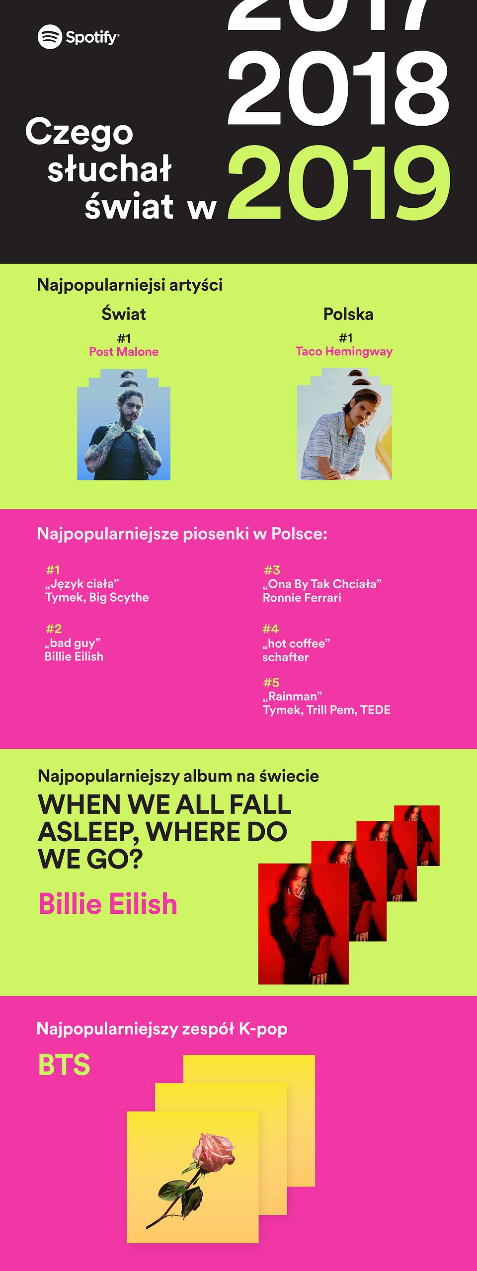 Spotify_Infografika.PNG