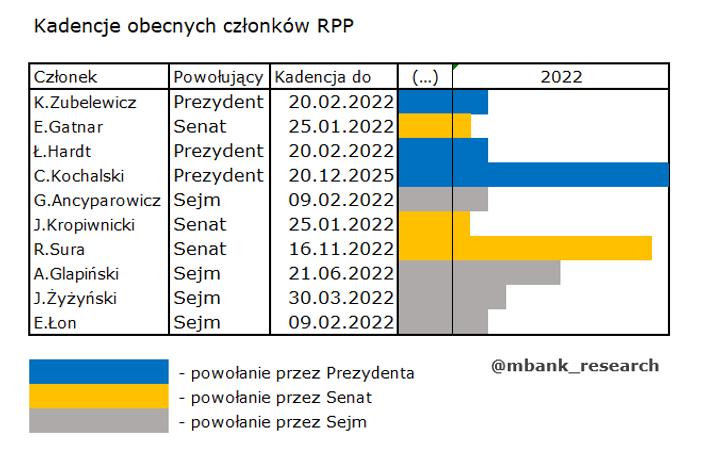 kadencje_rpp.PNG