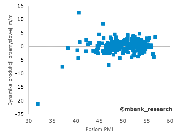 pmi_2.png