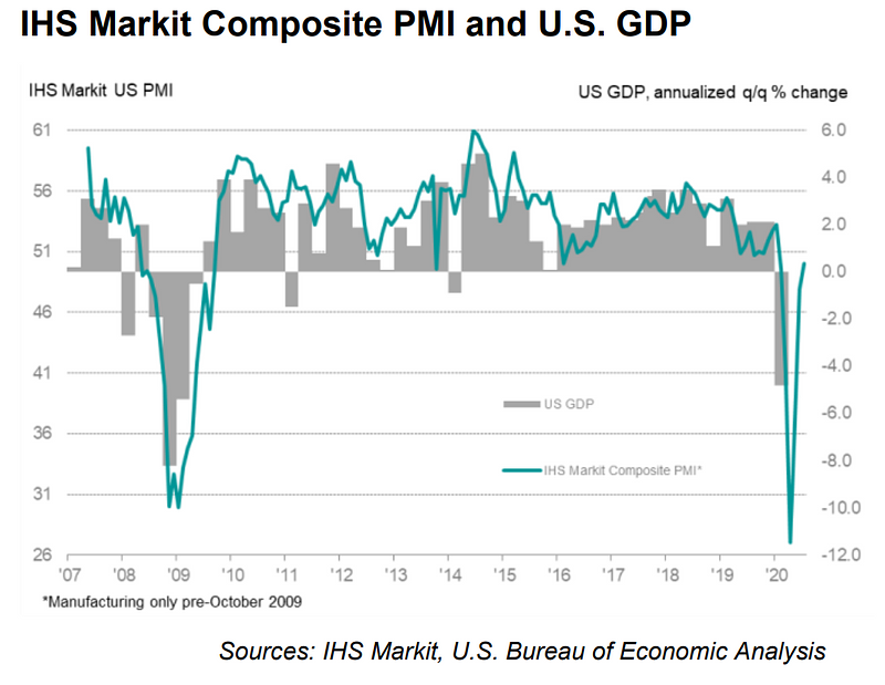 pmi_usa.PNG