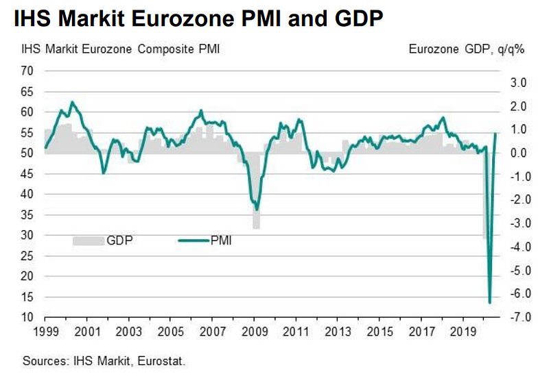 pmi_euro.PNG