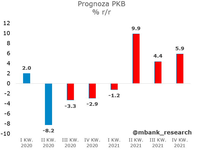 pkb_rr.PNG