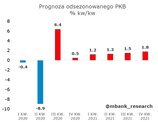 pkb_kw_kw.PNG