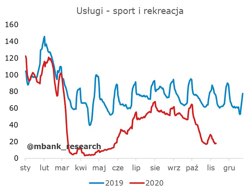 usł_sport.png