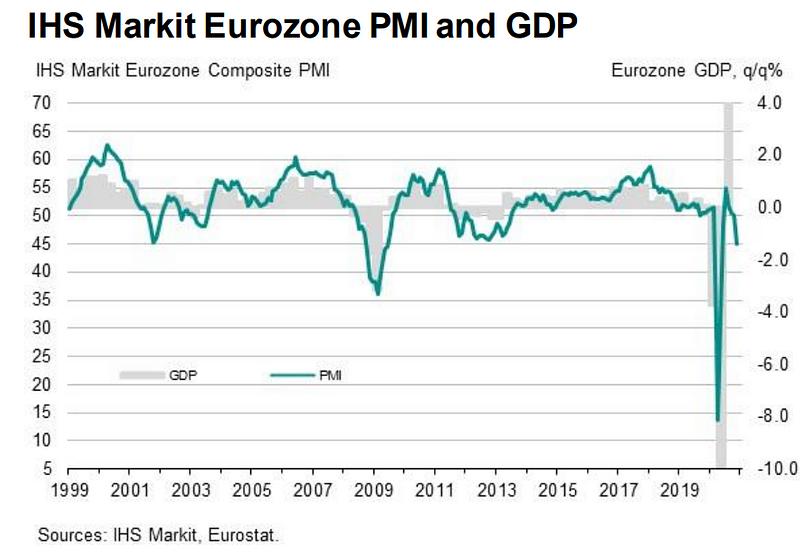 pmi_eurozona.PNG