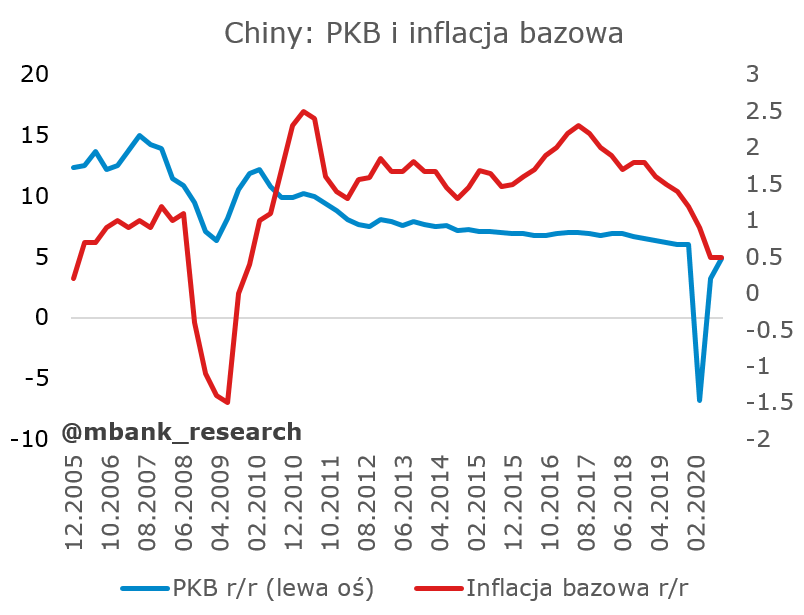 inflacja_chiny3.PNG