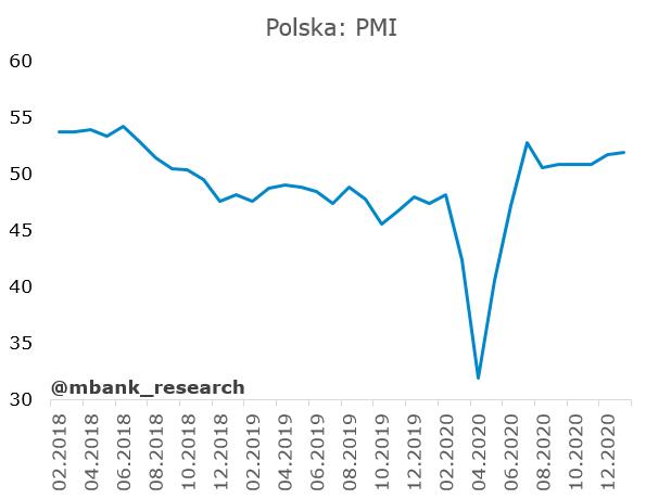 pmi_polska.PNG