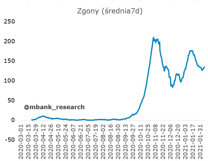 Cze_zgony.PNG
