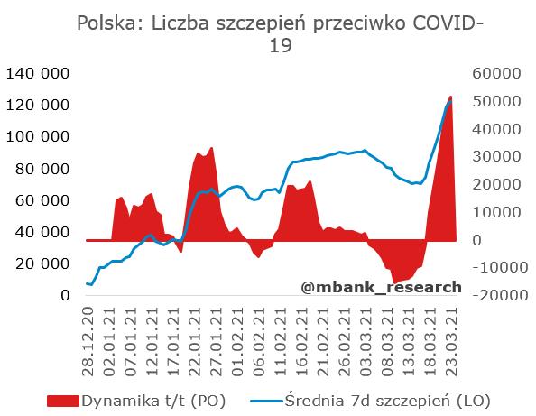 PL_covid_szczepienia.PNG