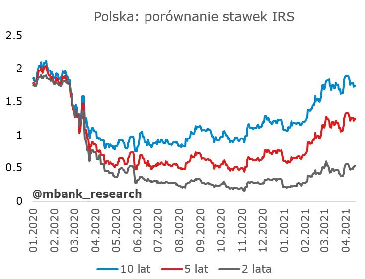 polska irs.PNG
