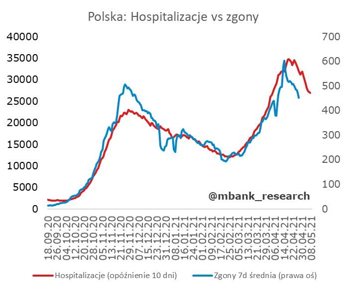 wykres_zachorowania.png