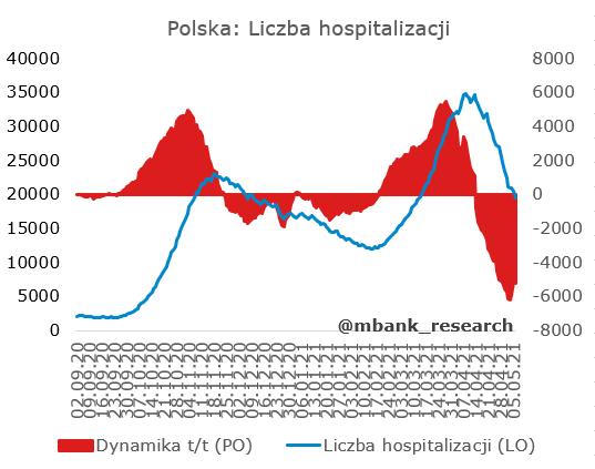 PL_hospitalizacje.PNG