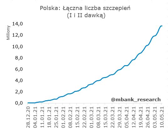 PL_szczepienia_lacznie.PNG