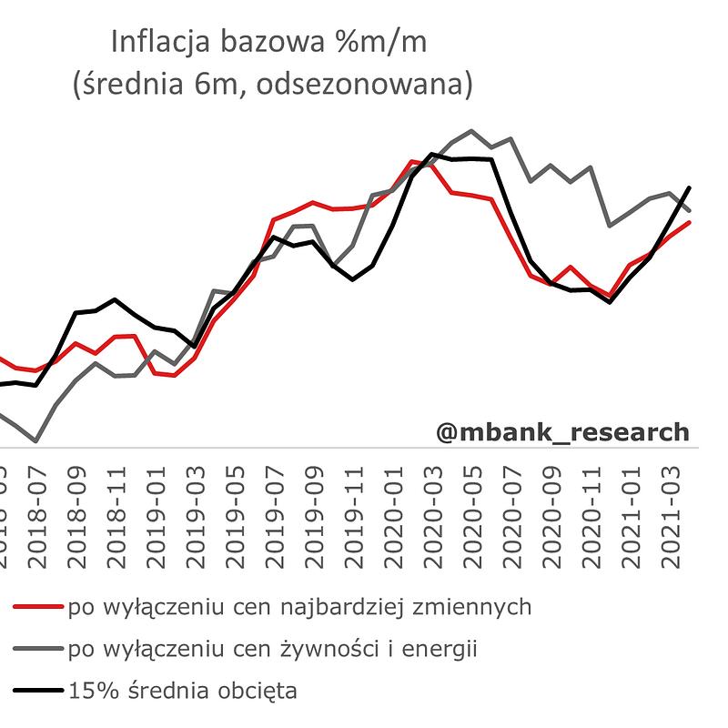 inflacja_bazowa_2.png