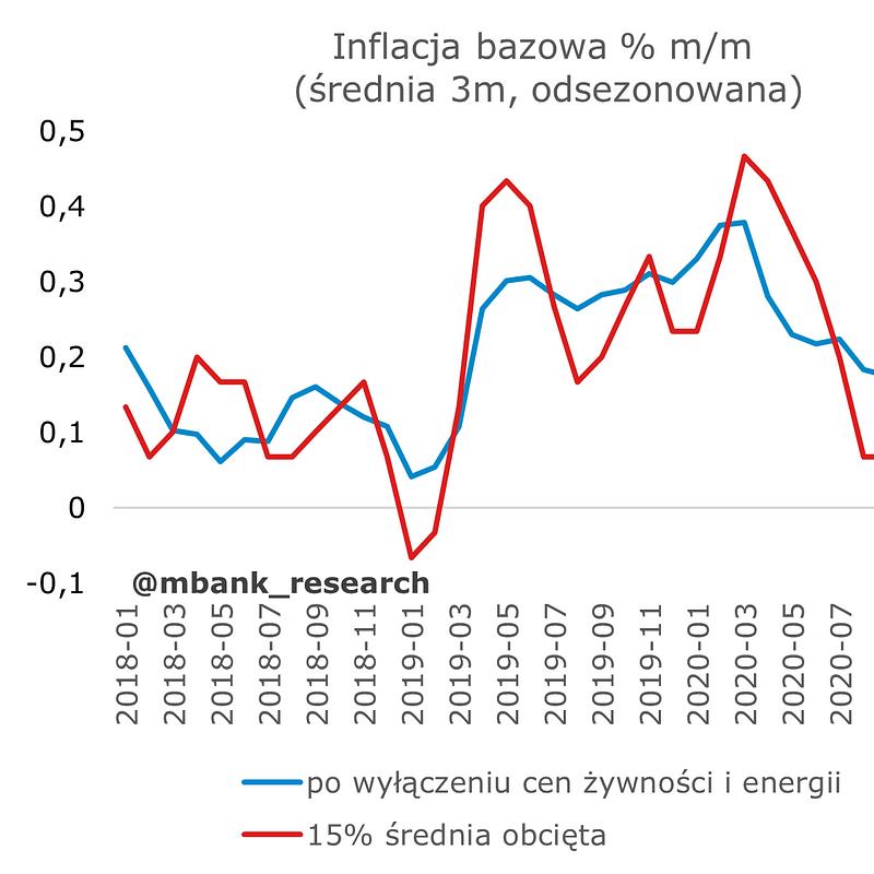 inflacja_bazowa_1.png