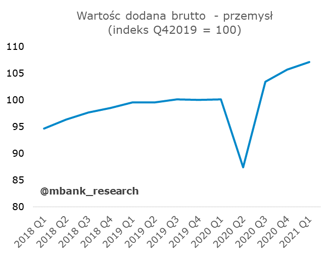 wdb1.png