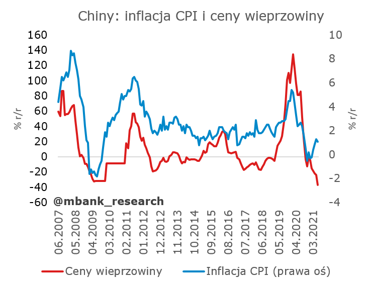 chiny2.PNG