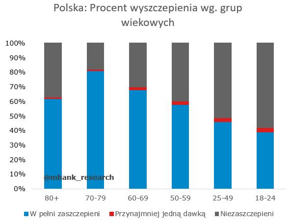 PL_szczepienia2.PNG