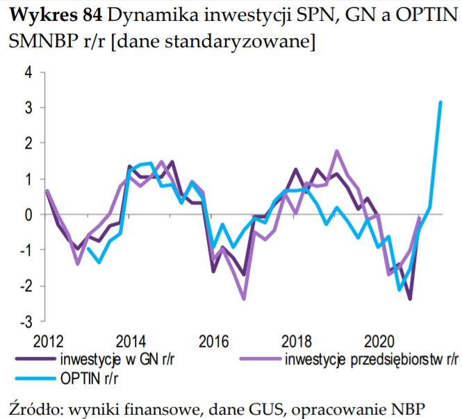 inwestycje boom.PNG