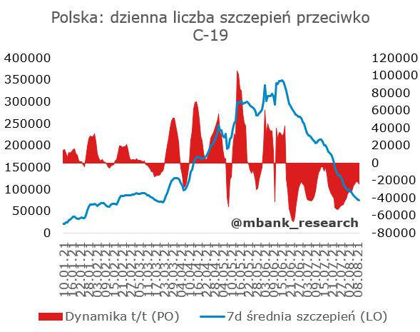 PL_szczepienia.PNG