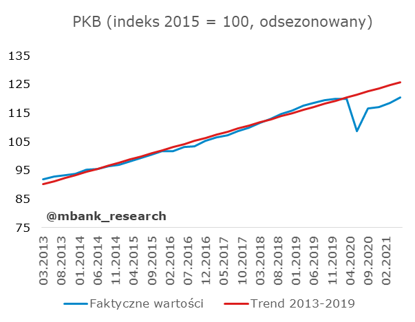 pkb_trend.png