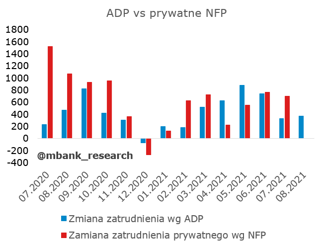 adp_nfp.PNG