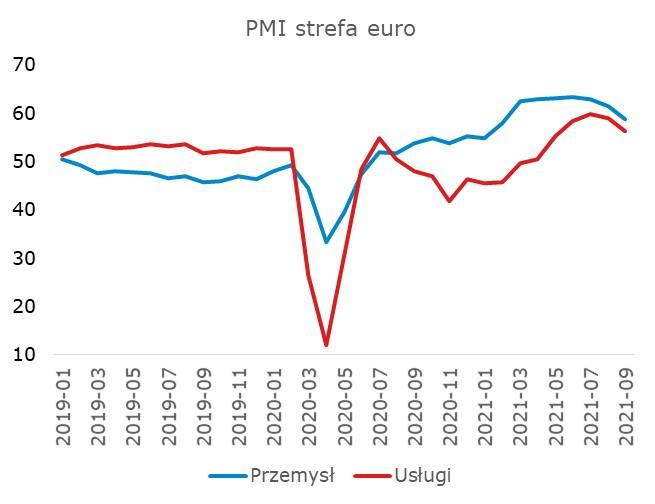 pmi_strefa euro.jpg