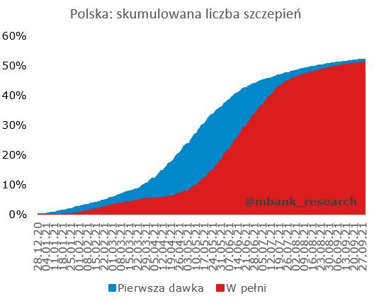 szczepienia4.PNG