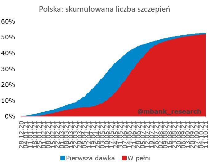 PL_szczepienia3.PNG
