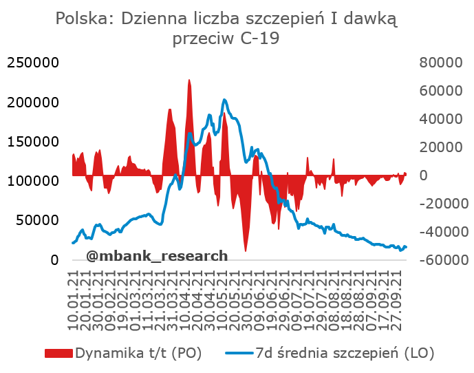 PL_szczepienia_idawka.PNG
