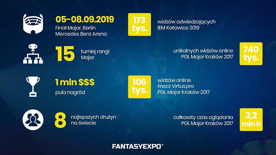 2. 1920x1080 Nadchodzą esportowe Mistrzostwa Świata - turniej StarLadder Berlin Major 2019! Transmisję w języku polskim ponownie przygotuje agencja FantasyExpo..jpg