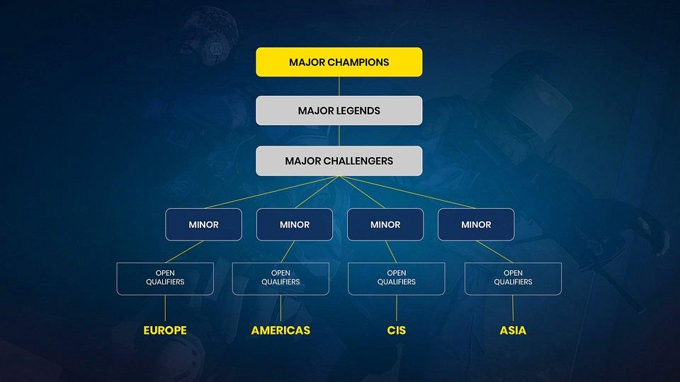 1. 1920x1080 Nadchodzą esportowe Mistrzostwa Świata - turniej StarLadder Berlin Major 2019! Transmisję w języku polskim ponownie przygotuje agencja FantasyExpo..jpg