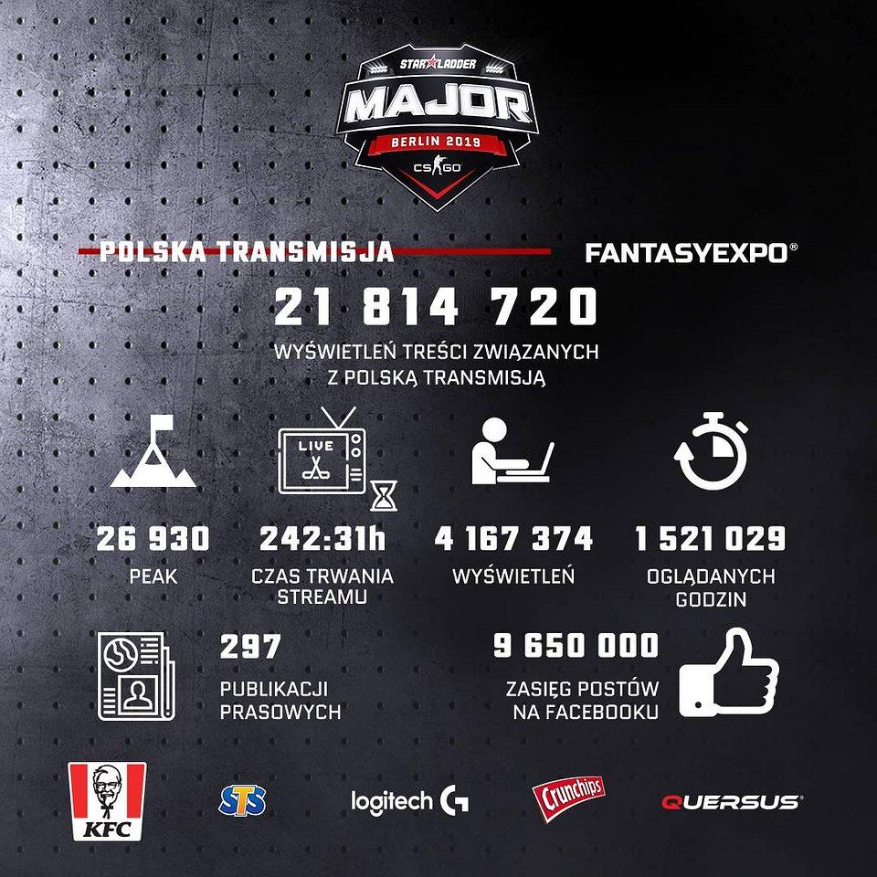 Polska transmisja.jpg