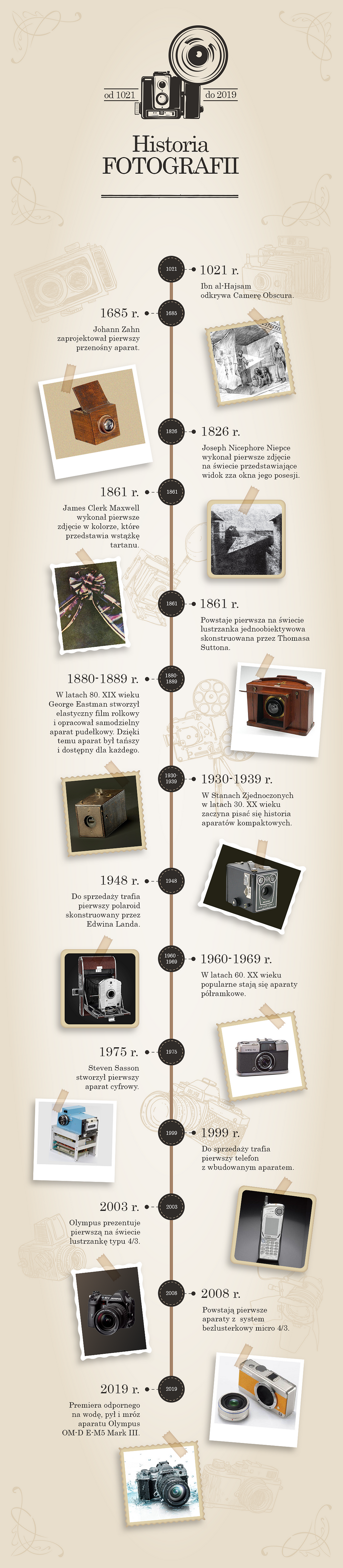 Historia fotografii_infografika.png