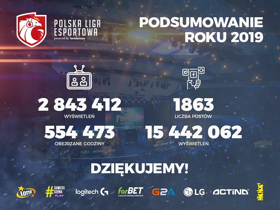 Podsumowanie 2019 roku w Polskiej Lidze Esportowej