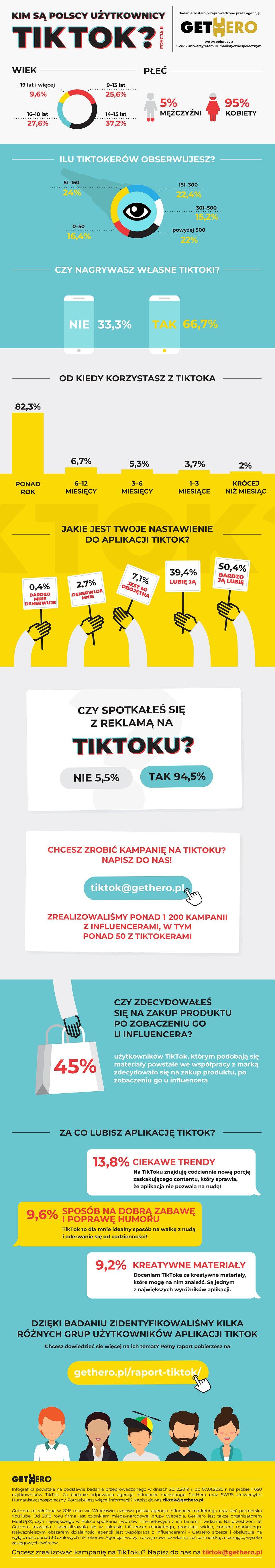 Infografika_TikTok_GetHero.jpg