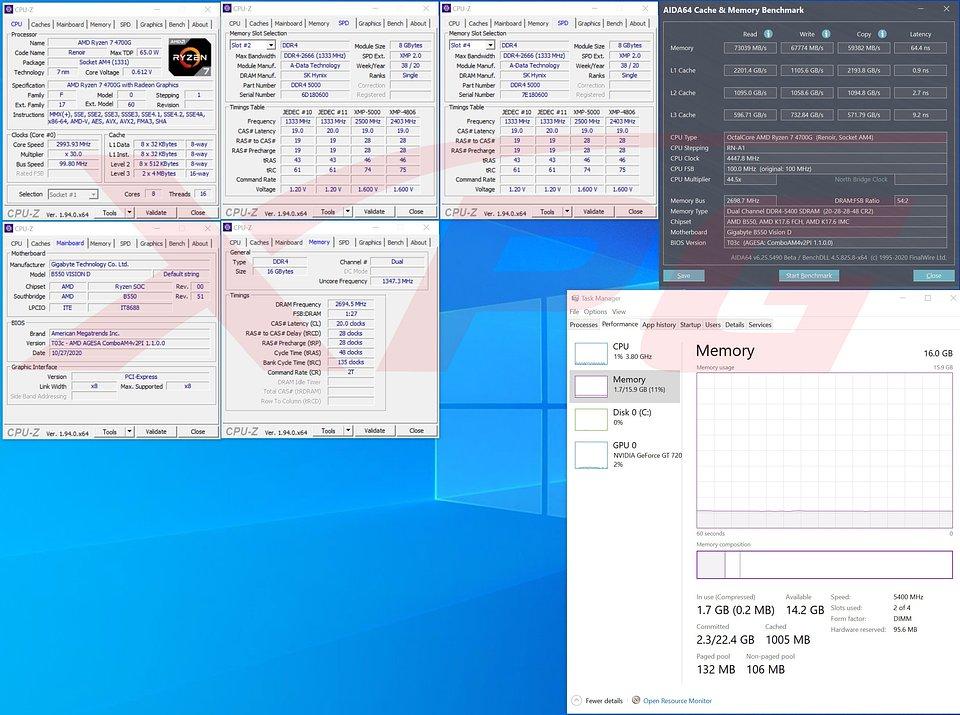 【超頻截圖】XPG SPECTRIX D50 XTREME 搭配GIGABYTE B550 VISION D 主機板與 AMD Ryzen 7 4700G 處理器(1).jpg