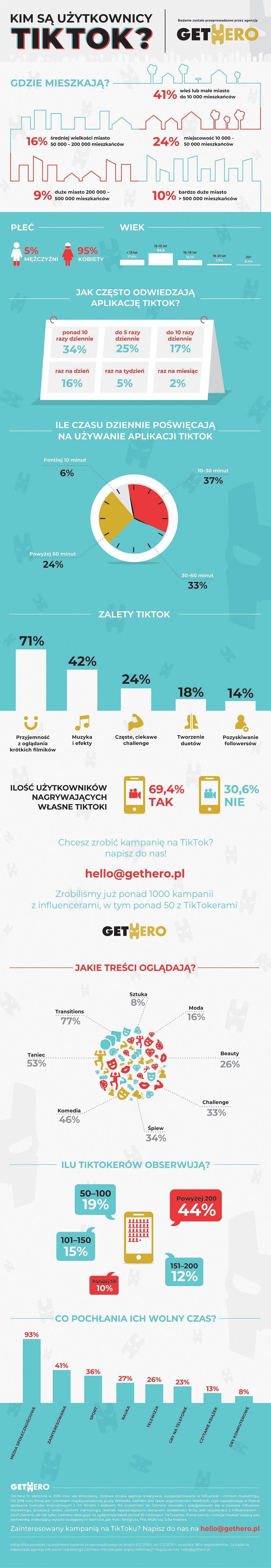Infografika_TikTok_GetHero_01.2019.jpg