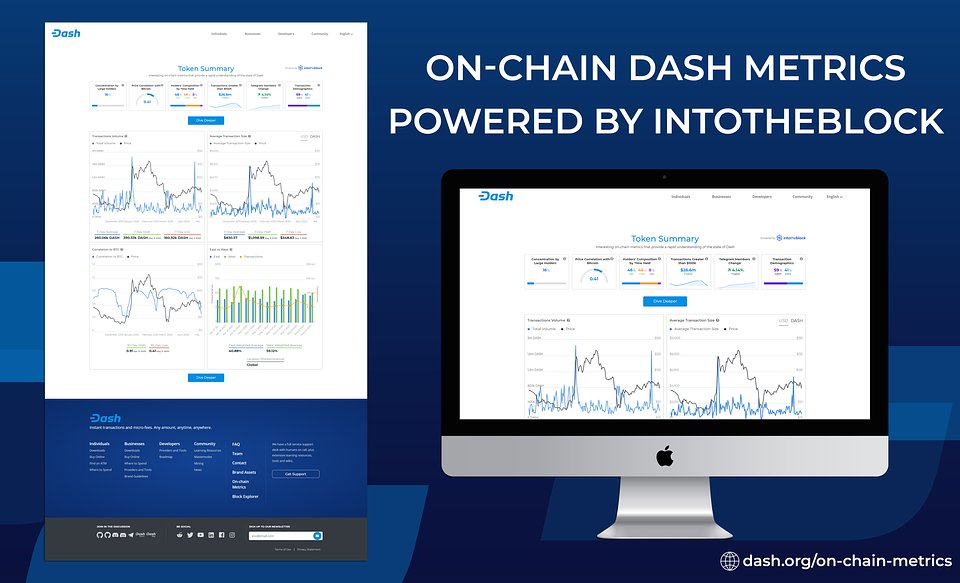 On-chain Dash metrics powered by IntoTheBlock. Click on image to visit website.