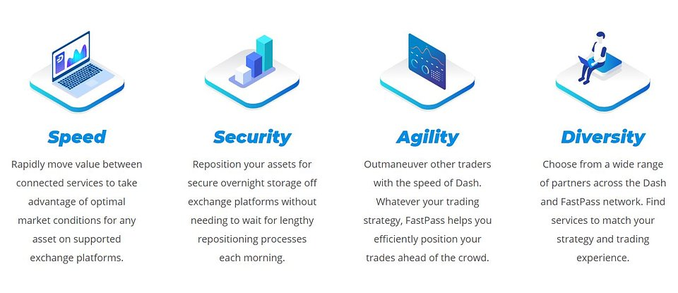 Learn more about the FastPass Network at - https://www.dash.org/fastpass