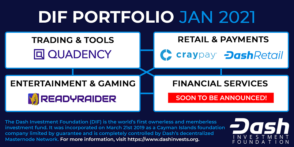 DIF Portfolio Jan 2021.png