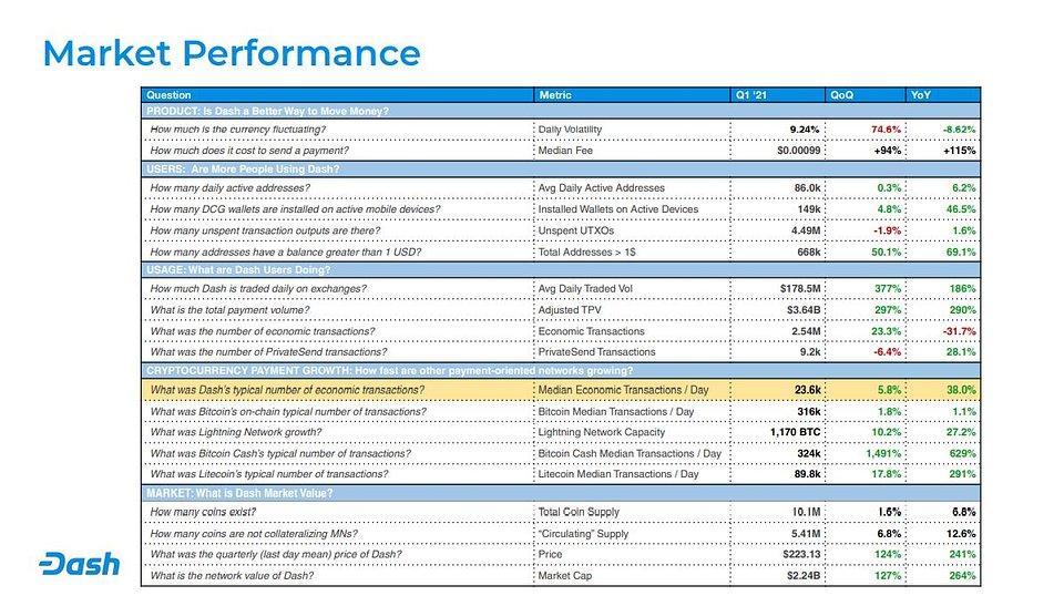 Market Performance.JPG